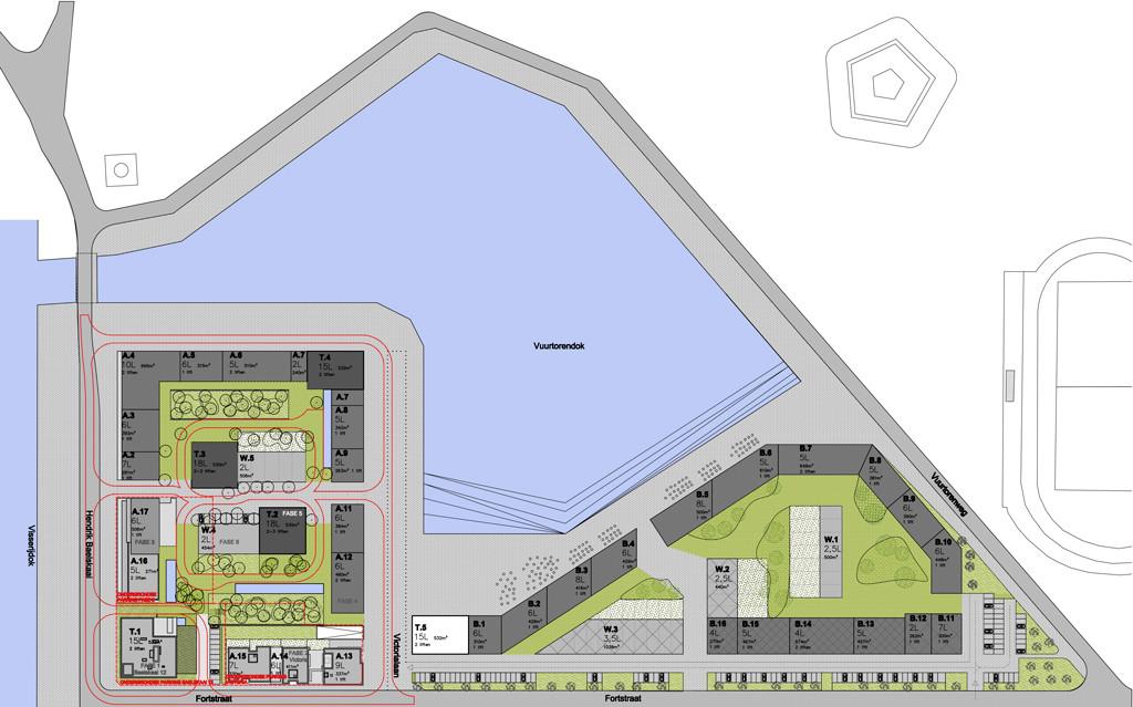 groenaanleg residentieel project